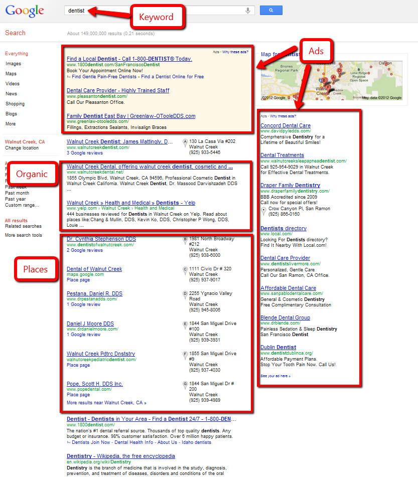How to Rank for Google Places